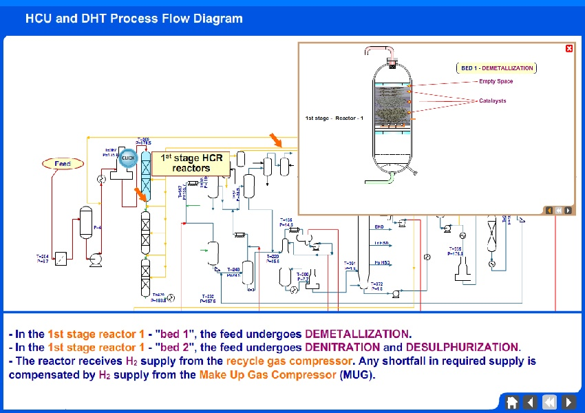 h oil process flow diagram process flow diagram creator h oil process flow diagram | wiring diagram