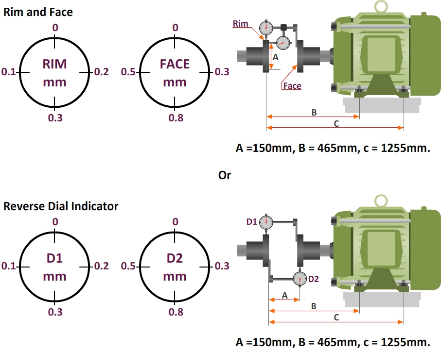 Alignment Of Pump And Motor