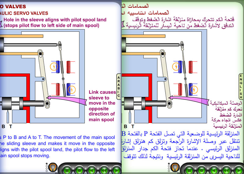 Hydraulic Training Course in Arabic