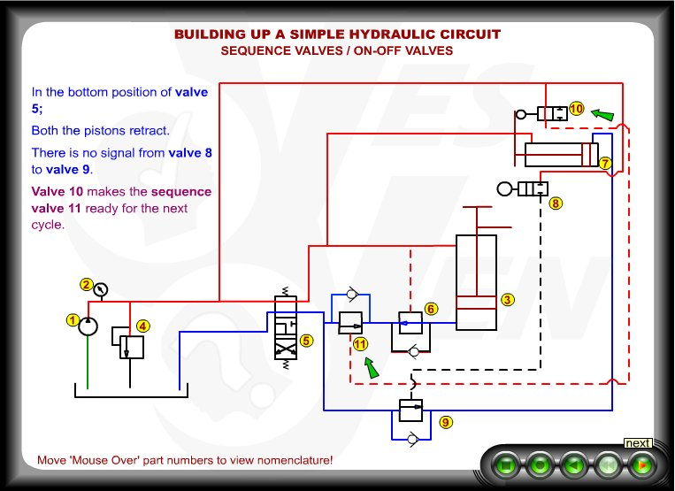 hyd_img2 industrial hydraulic circuit training with animation hydraulic press wiring diagram at soozxer.org