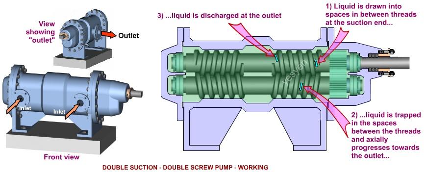 How A Starter Motor Works Animation - impremedia.net